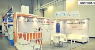 Reve Systems Job Circular