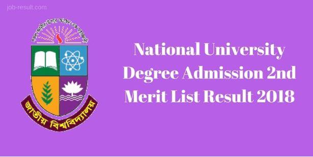 Degree Admission 2nd Merit List Result
