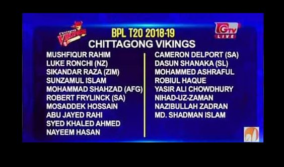 Chittagong Vikings Player List, Match Schedule, Ticket BPL