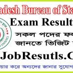 BBS Exam Result 2020