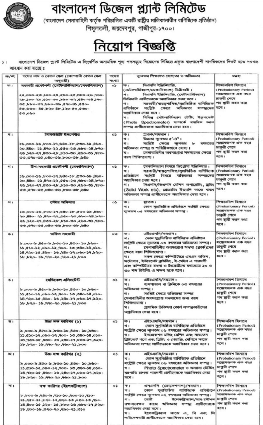 See Bangladesh Diesel Plant Limited Job Circular April 2021