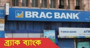 BRAC Bank Limited Job Circular 2019