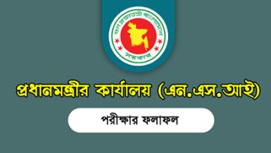 National Security Intelligence NSI Exam result