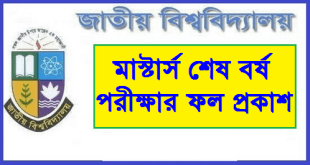 Masters Final Year Exam Result 2019
