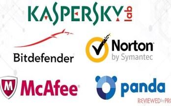 best-internet-security-2020
