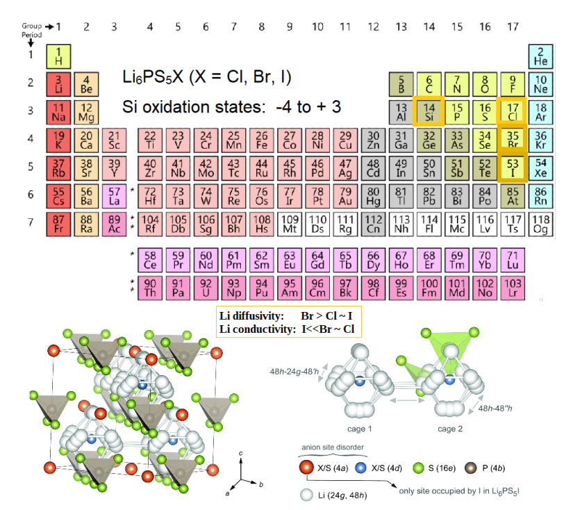 Argyrolite1
