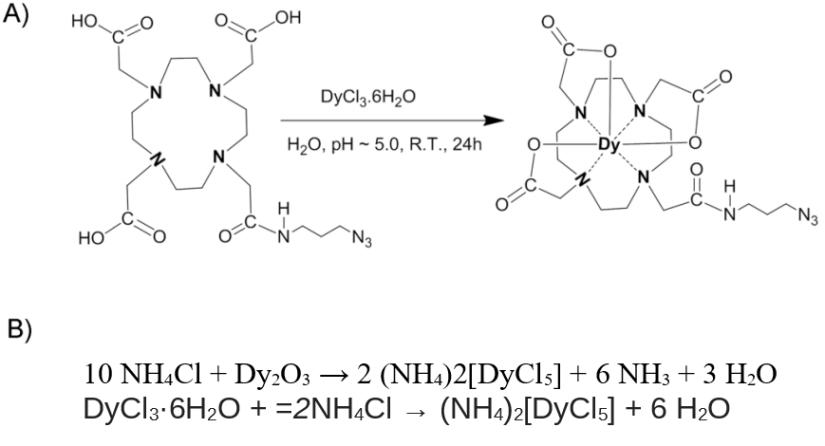 Dysprosium-DOTA