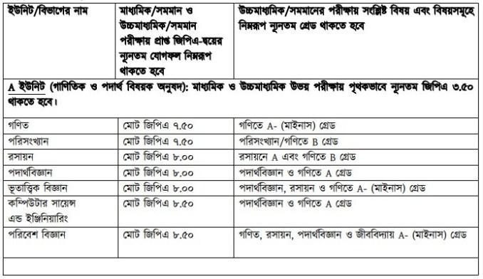 Jahangirnagar-University-A-Unit