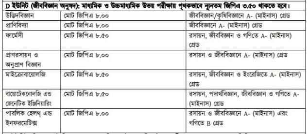 Jahangirnagar-University-D-Unit