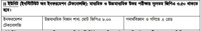 Jahangirnagar-University-H-Unit