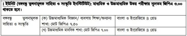 Jahangirnagar-University-I-Unit
