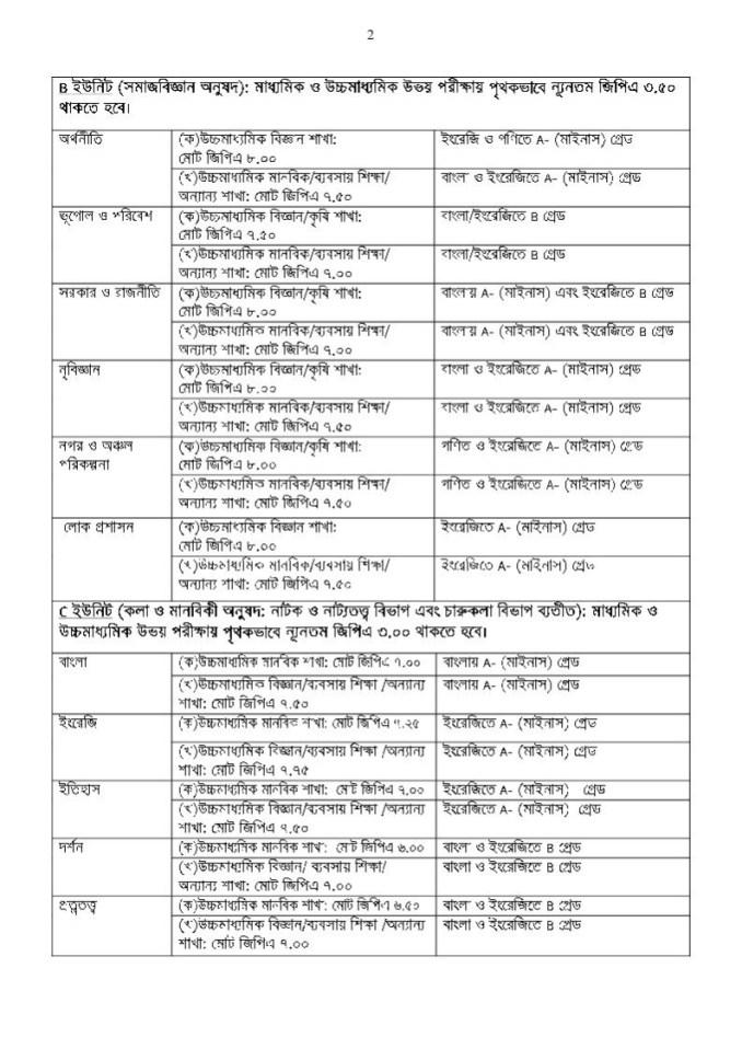 JU Admission Circular 2020-21
