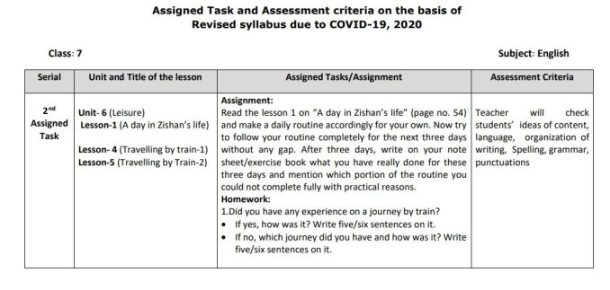 Class-seven-assignment-syllabus