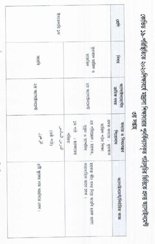 Ibtedayee-class-1-assignmet-syllabus