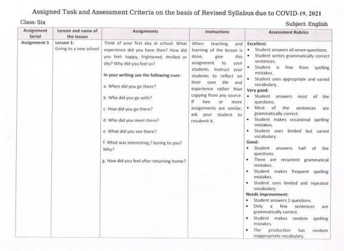 english-assignment-answer-class-6