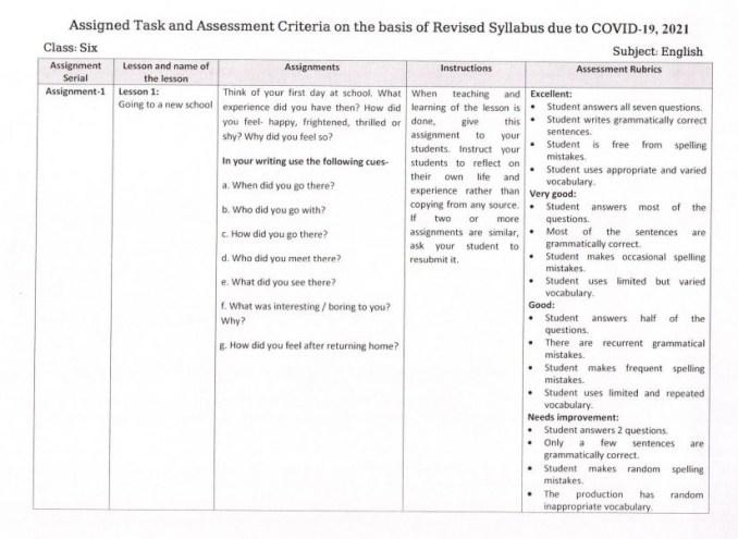 class-six-assignment-english
