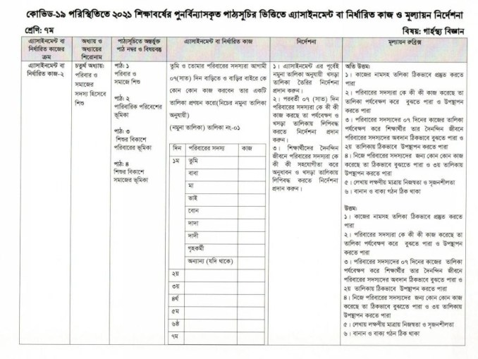 class-7-home-science-assignment-answer-6th-week