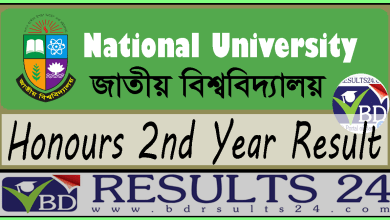 National University Honours 2nd Year Result
