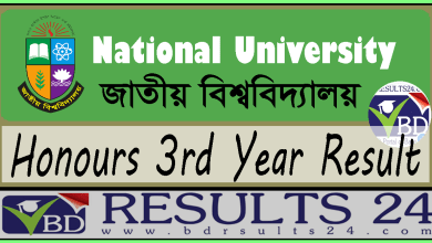 National University Honours 3rd Year Result