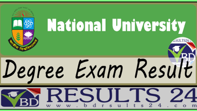National University Degree Result