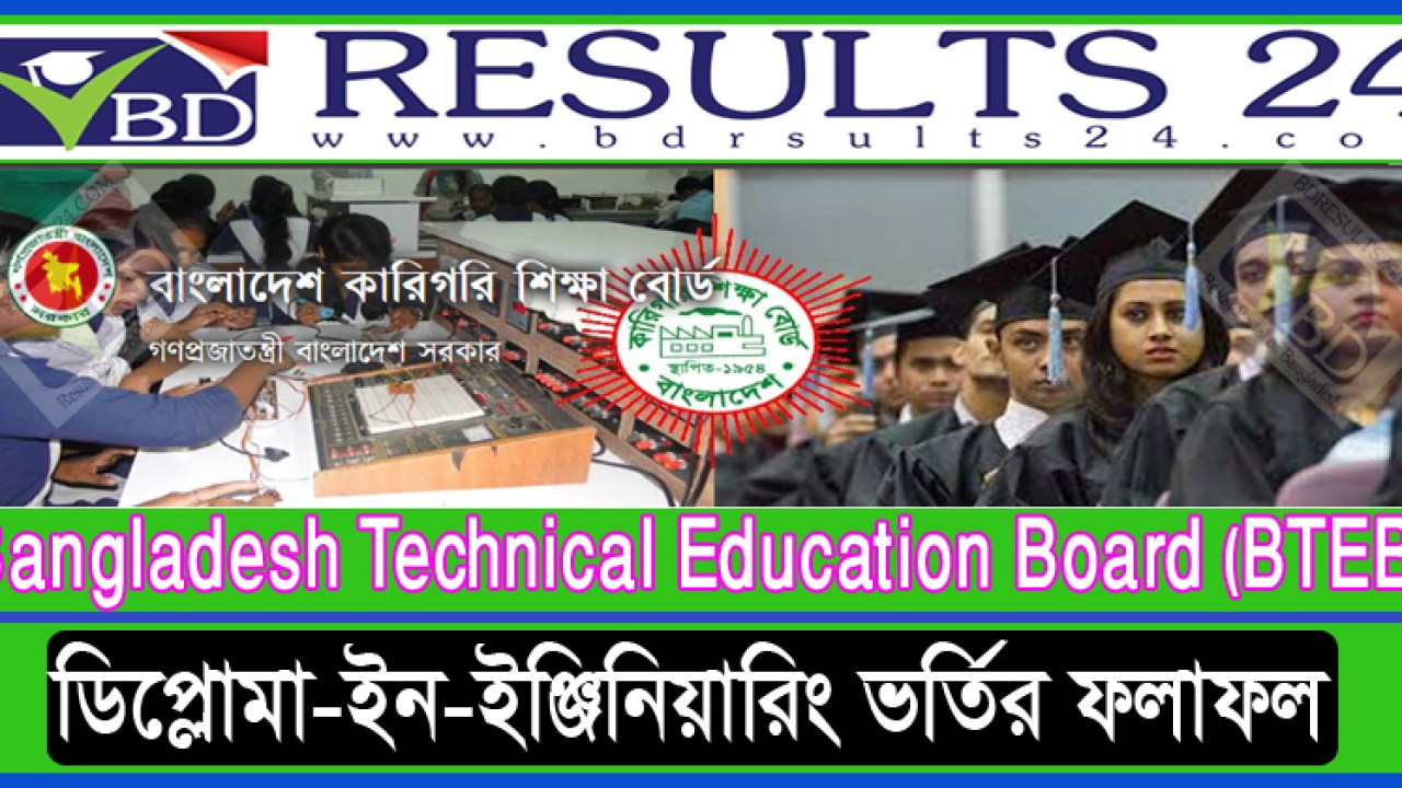 Polytechnic Diploma Admission Result 2019-2020 - BD RESULTS 24