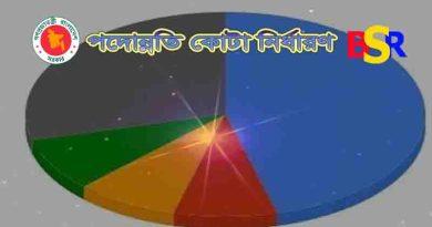 বিভাগীয় কোটা নির্ধারণ