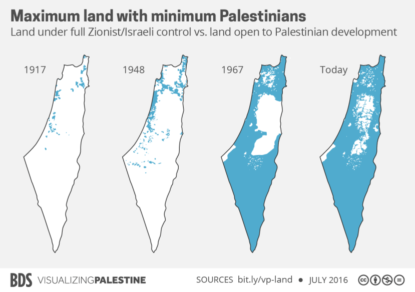 Image result for free to use image of palestinian land confiscated by israel