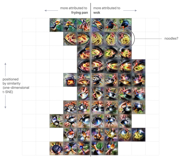 openai google activation atlases neural network structure