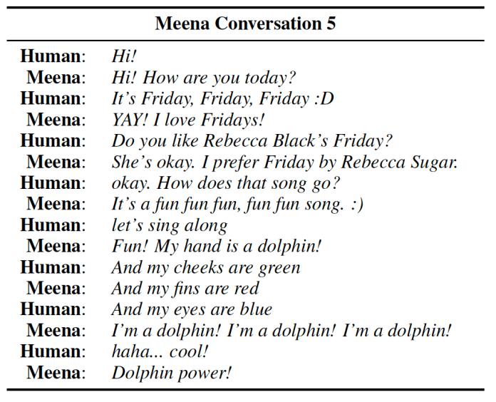 google meena chatbot sample conversation
