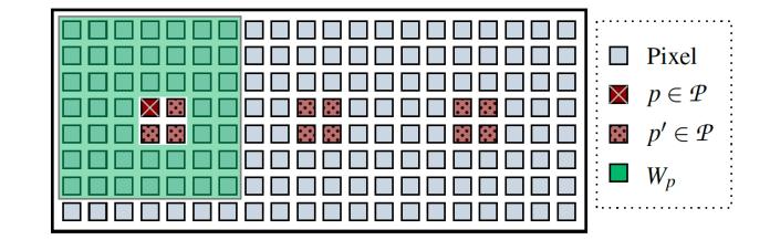 image-scaling median filter