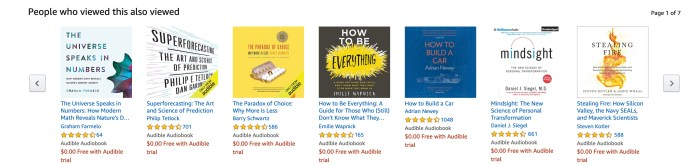 amazon book recommendations machine learning