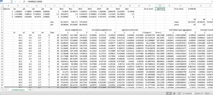 deep learning with microsoft excel