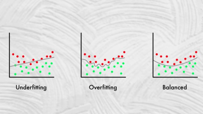 overfitting vs underfitting