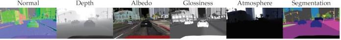 intel ai photorealistic image enhancement g-buffers