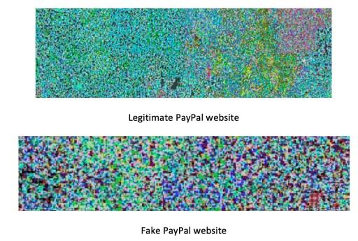 página de inicio de sesión de paypal falsa vs legítima