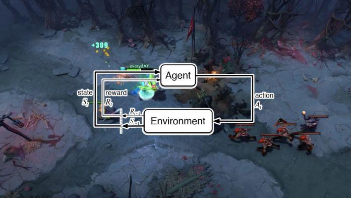 DOTA 2 reinforcement learning