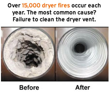 dryer vent home maintenance