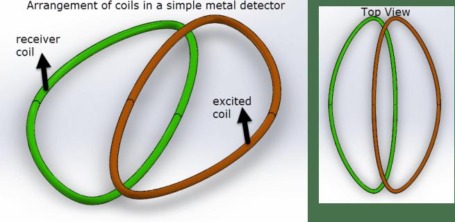 metal detector coils