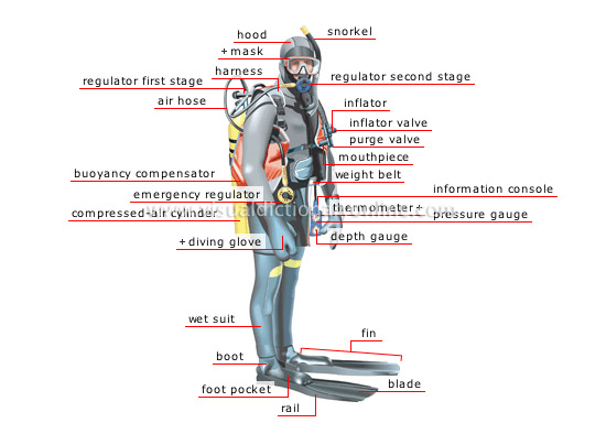 scuba_diving_equipment