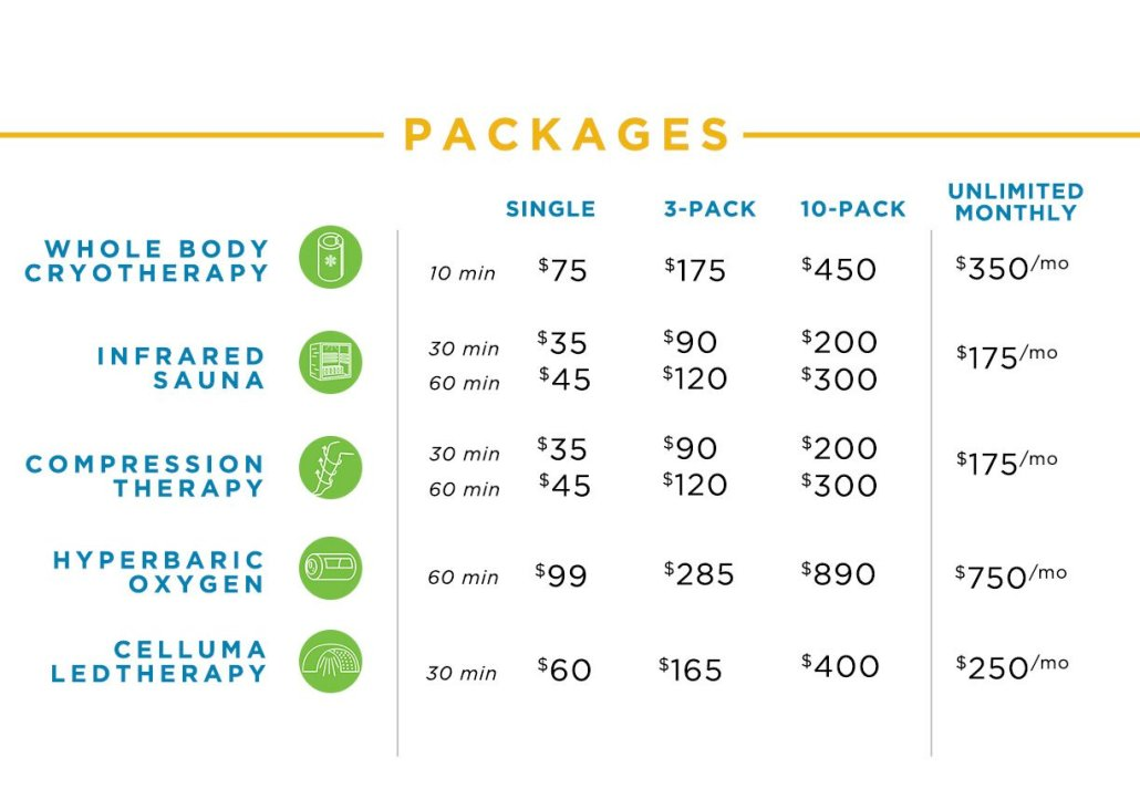 cryotherapy pricing