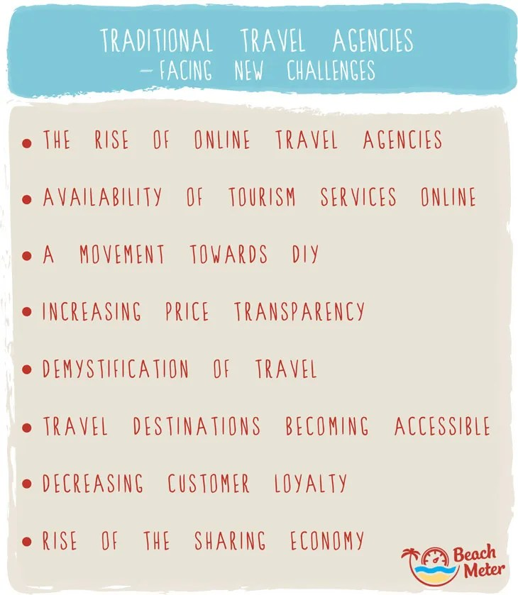 Infographic about the challenges travel agencies are facing since the rise of online travel agencies, DIY bookings, and transparency of tourism products.