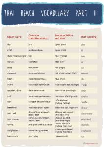 Thai Beach Vocabulary - overview of Thai words related to beach holidays including Thai transliterations, Thai Pronounciation, Thai tones, and Thai script