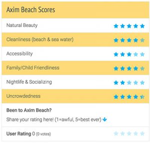 Axim Beach Review Scores