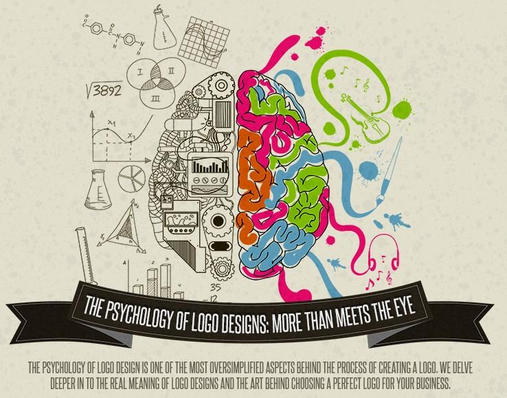 Colourfast-ThePsychologyBehindLogoDesigns