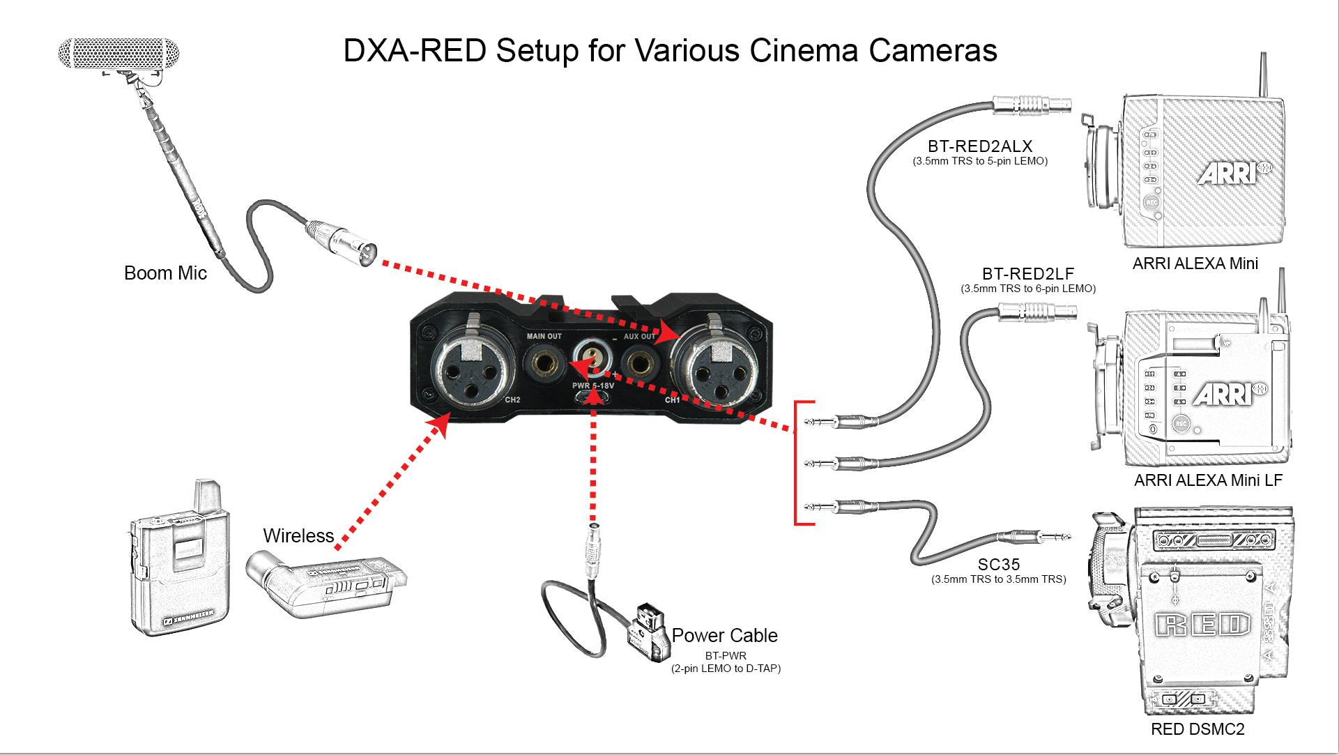 02 Dxa Red Schematic