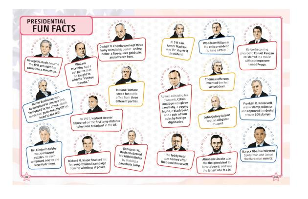 presidents-day-fun-facts