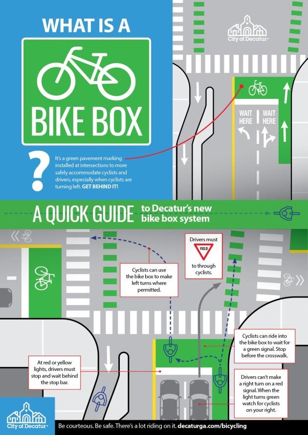 Bike box info for web