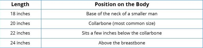 Necklace Length Chart for Men- Necklace Length Guide