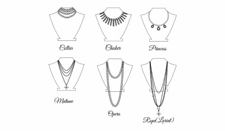 Necklace Length Guide: How To Choose The Best Style For You