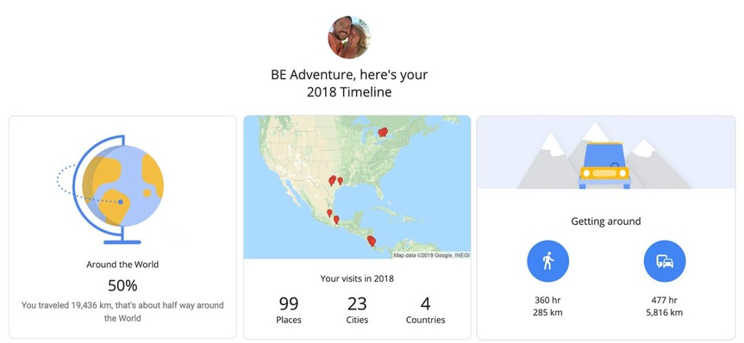 BE Adventure Partners - Google 2018 In Review